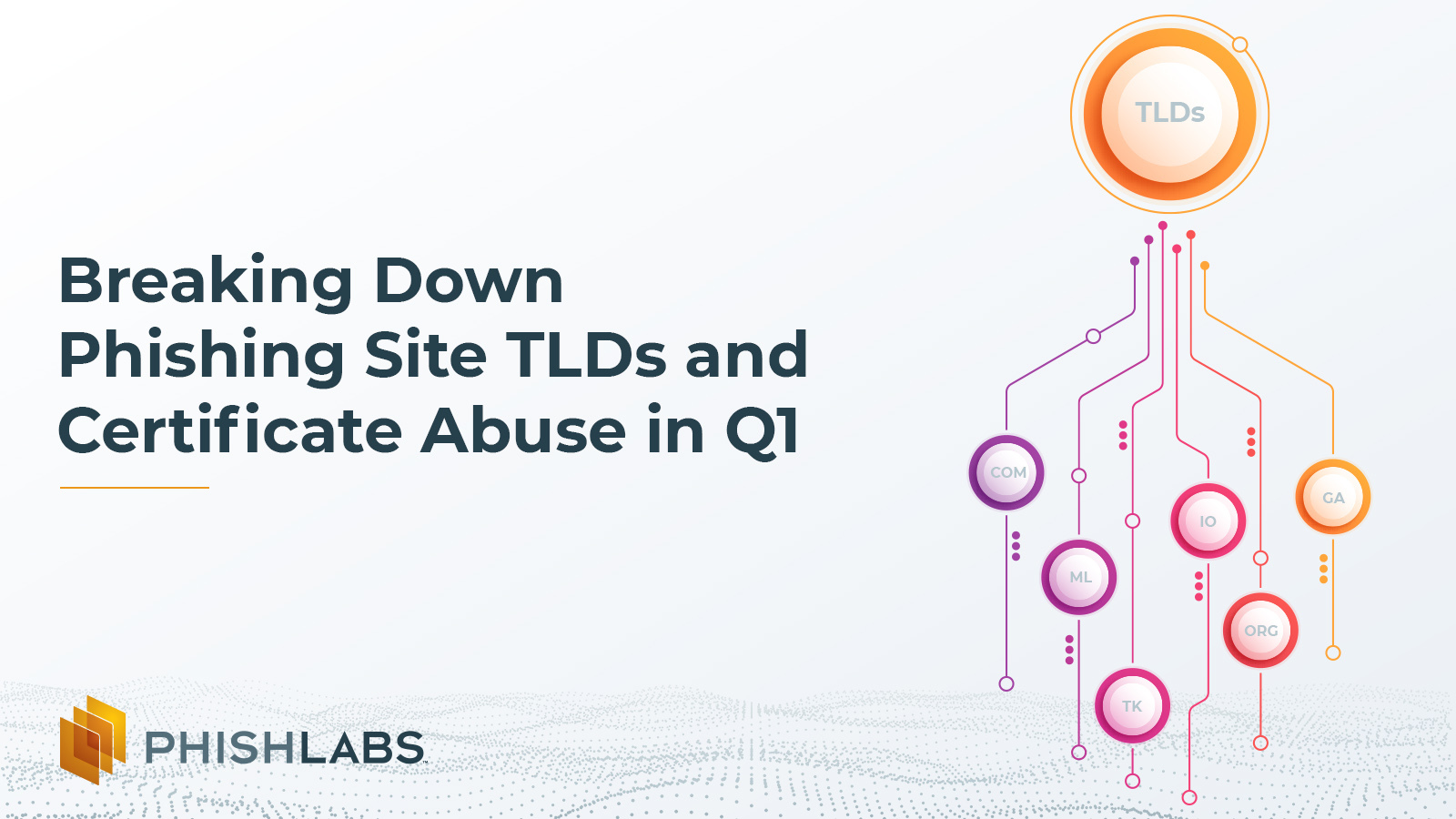 Breaking-down-phishing-site-tlds-and-certificate-abuse-in-q1