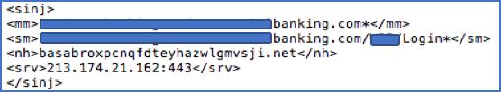 TrickBot Target URL.png