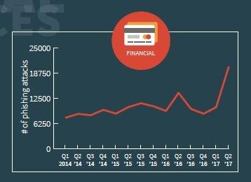 Q2 PTI Financial.jpg
