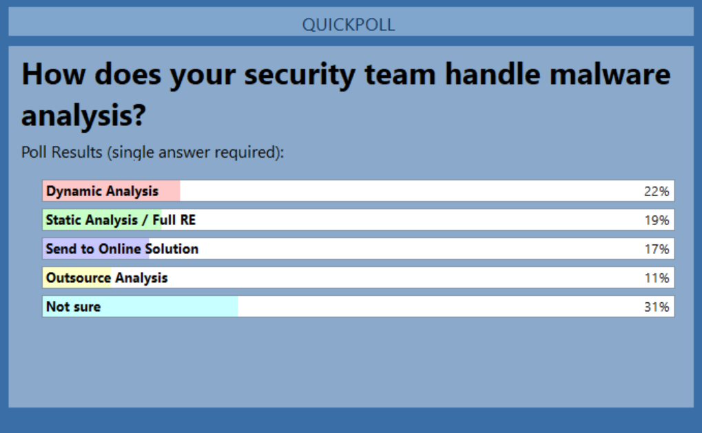 qadars webinar poll results.png