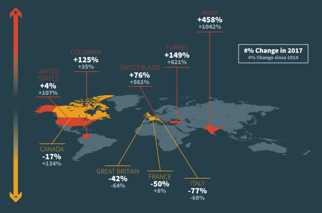 geographic phishing attacks and targets 2