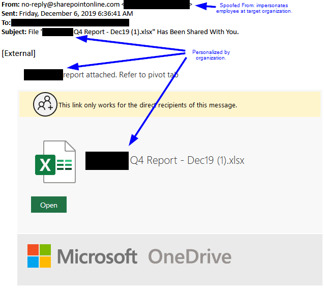 isca de phishing do office 365